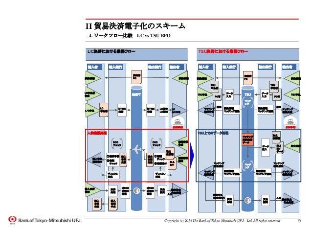 Mitsubishi Tokyo Ufj Bank Of Tokyo Mitsubishi Ufj China