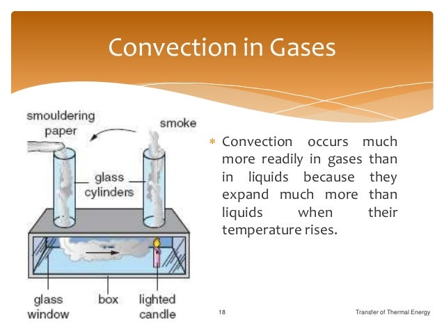Hd Wallpapers Convection Current Diagram Hddesign01