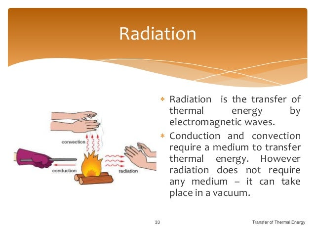 heat transfer radiation lab report View lab report - conduction lab report from mechanical 001 at petronas technology university heat transfer laboratory lab 1: heat transfer conduction 10 abstract.