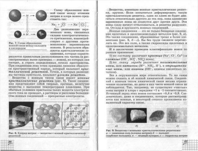 Схему образования ион- _ ной