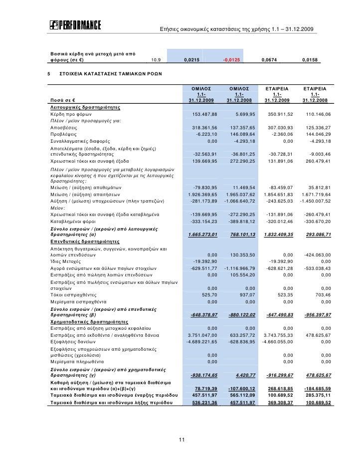 Ετήσιες οικονομικές καταστάσεις της χρήσης 1.1 – 31.12.2009        Βασικά κέρδη ανά μετοχή μετά από     φόρους (σε €)     ...
