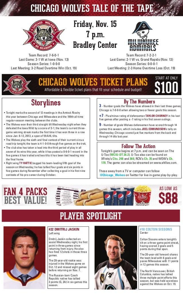 CHICAGO WOLVES TALE OF THE TAPE Friday, Nov. 15 7 p.m. Bradley Center Team Record: 7-2-2-1 Last Game: 2-1 W vs. Grand Rapi...