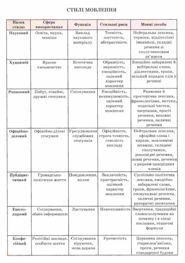 download Лабораторный практикум ФИЗИЧЕСКИЕ ОСНОВЫ МОДУЛЯЦИИ