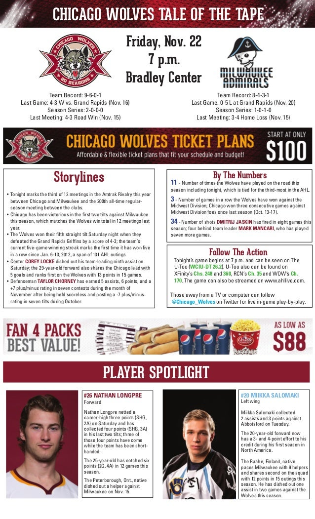 CHICAGO WOLVES TALE OF THE TAPE Friday, Nov. 22 7 p.m. Bradley Center Team Record: 8-4-3-1 Last Game: 0-5 L at Grand Rapid...