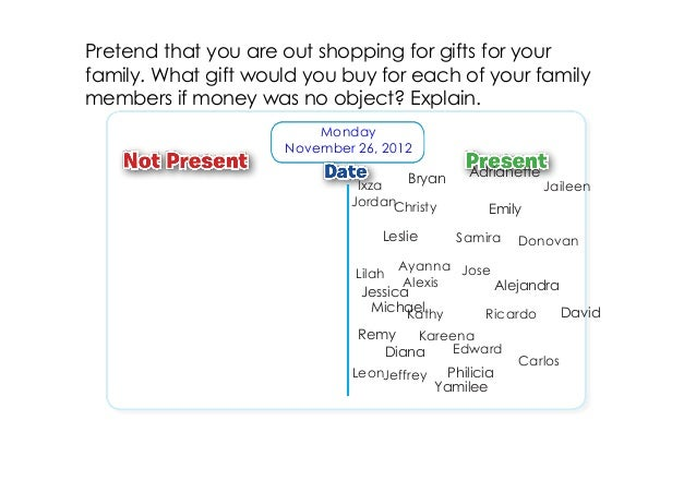 Pretend that you are out shopping for gifts for yourfamily. What gift would you buy for each of your familymembers if mone...
