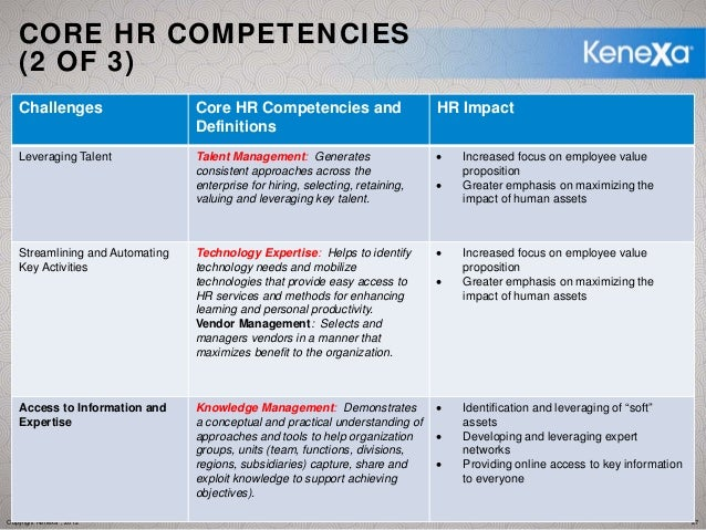 Talent Management For Talent Managers Hr Competencies For