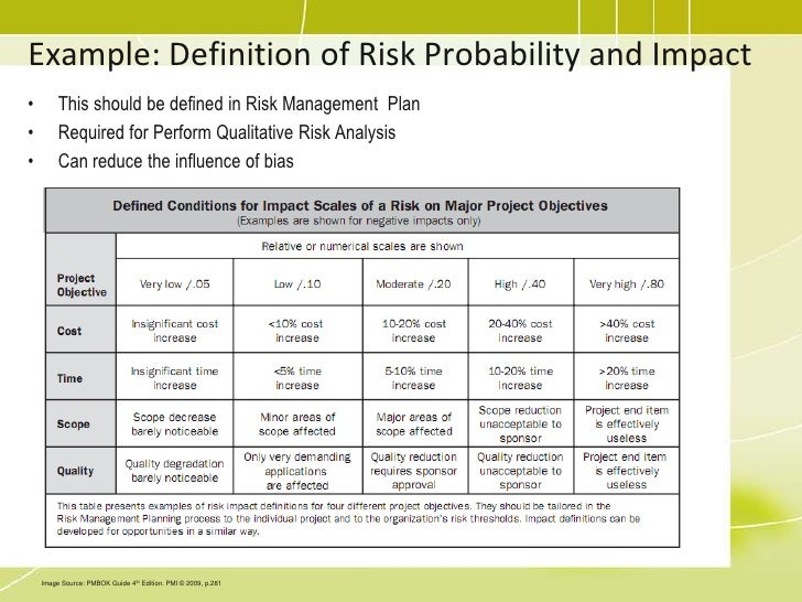 Events sample risk analysis template