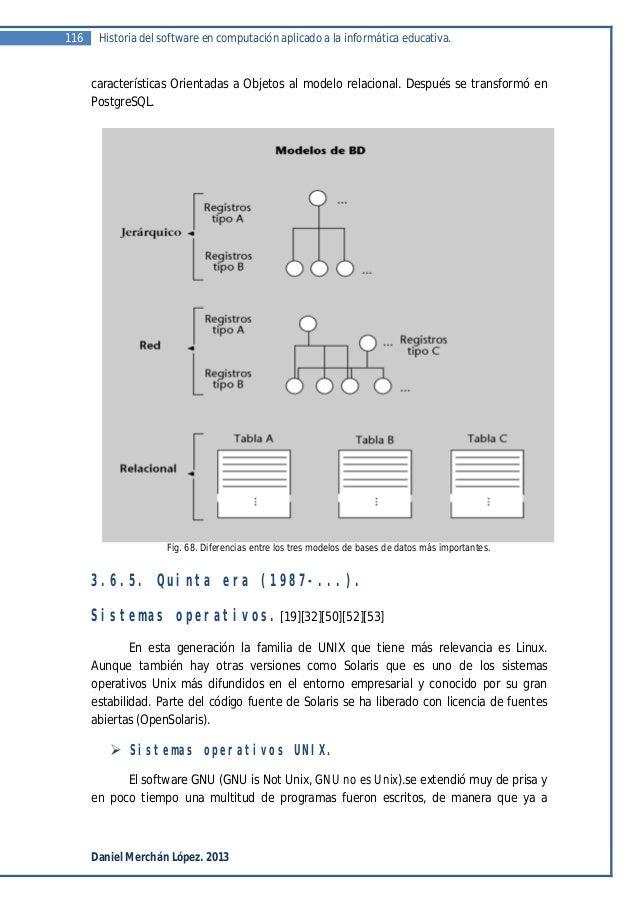 116    Historia del software en computación aplicado a la informática educativa.      características Orientadas a Objetos...