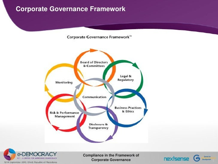 what is corporate governance It governance is a framework that provides a formal structure for organizations to produce measurable results toward achieving their strategies and ensures that it investments support business objectives.