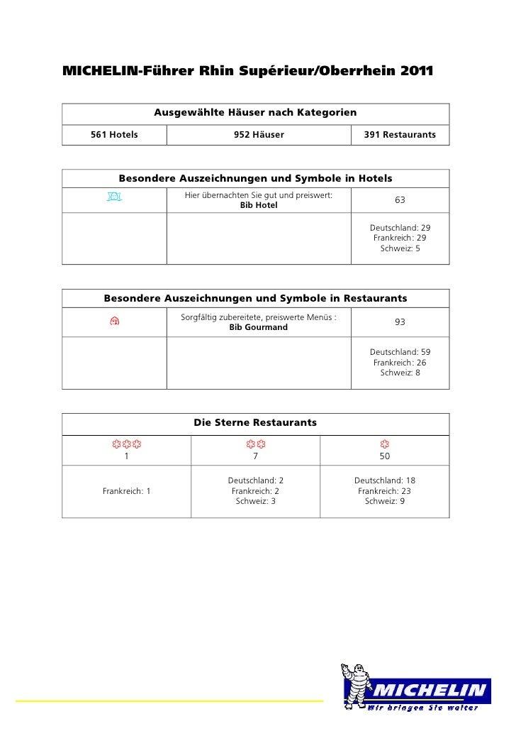 MICHELIN-Führer Rhin Supérieur/Oberrhein 2011                     Ausgewählte Häuser nach Kategorien   561 Hotels         ...
