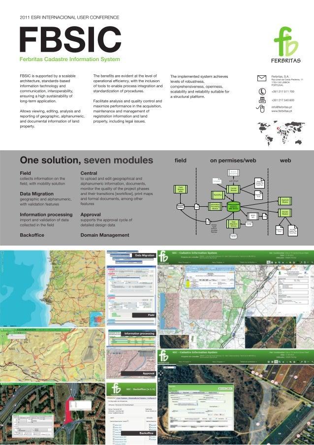 Cadastre Information System Poster - 2011 Esri IUC