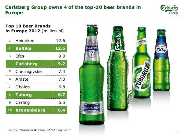 brand comparisons on carlsberg and heineken essay Tuborg and carlsberg, which is a better beer update cancel kingfisher wins hands down over all other brands (smuggled) beers like heineken, carlsberg.