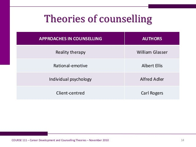 Five Counseling Theories and Approaches