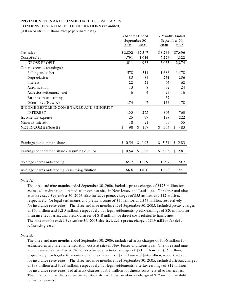 PPG INDUSTRIES AND CONSOLIDATED SUBSIDIARIES CONDENSED STATEMENT OF OPERATIONS (unaudited) (All amounts in millions except...
