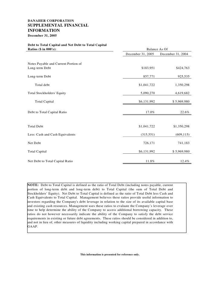 danaher 05-4Q-Supp-Info