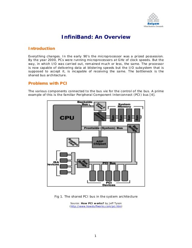 InfiniBand: An Overview Introduction Everything changes. In the early 90's the microprocessor was a prized possession. By ...