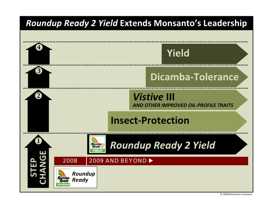 Roundup Ready 2 Yield Extends Monsanto's Leadership                                          Yield                        ...
