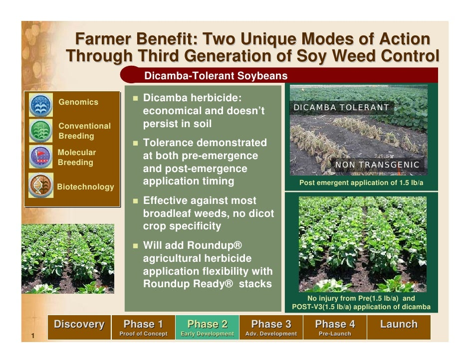 Farmer Benefit: Two Unique Modes of Action       Through Third Generation of Soy Weed Control                             ...