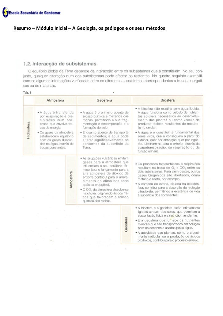 Resumo – Módulo Inicial – A Geologia, os geólogos e os seus métodos