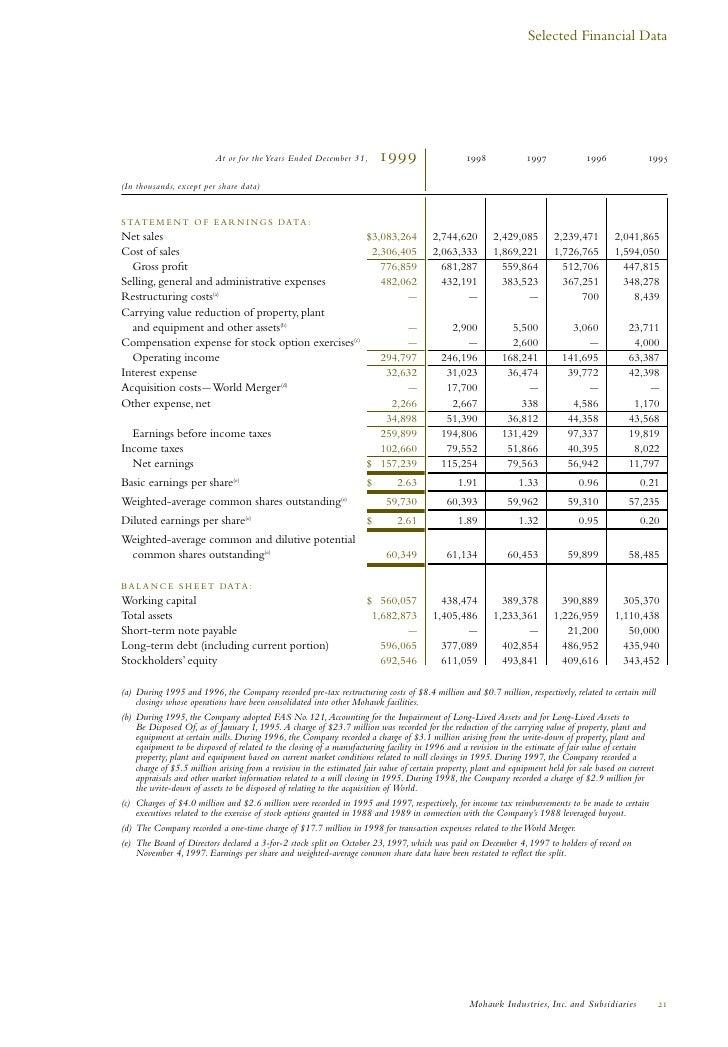 MHK-ar1999_financial