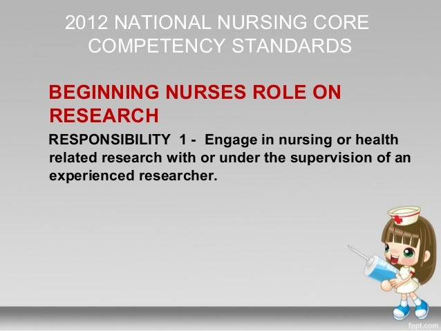 Nursing related research