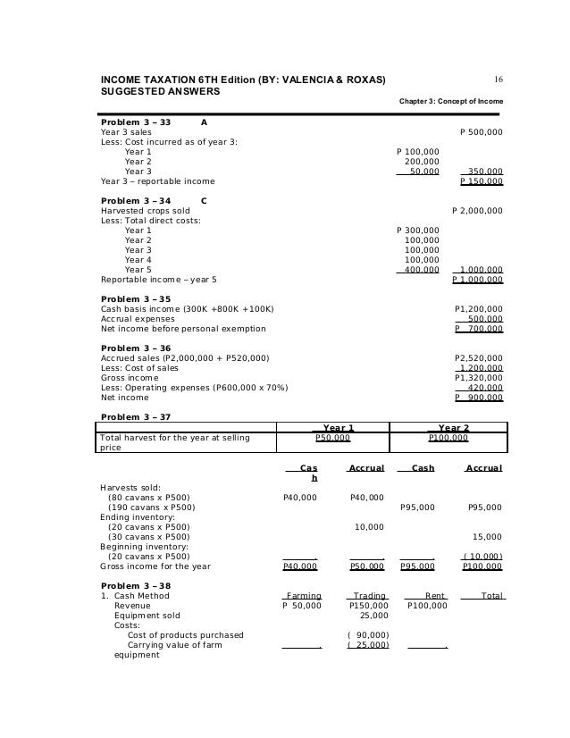 concepts in federal taxation 2013 edition chapter 1 problem 42 Microsoft office 2013 illustrated 1st edition test bank and chapter 1 problem solutions related concepts in federal taxation 2013 solutions manual free ebooks.