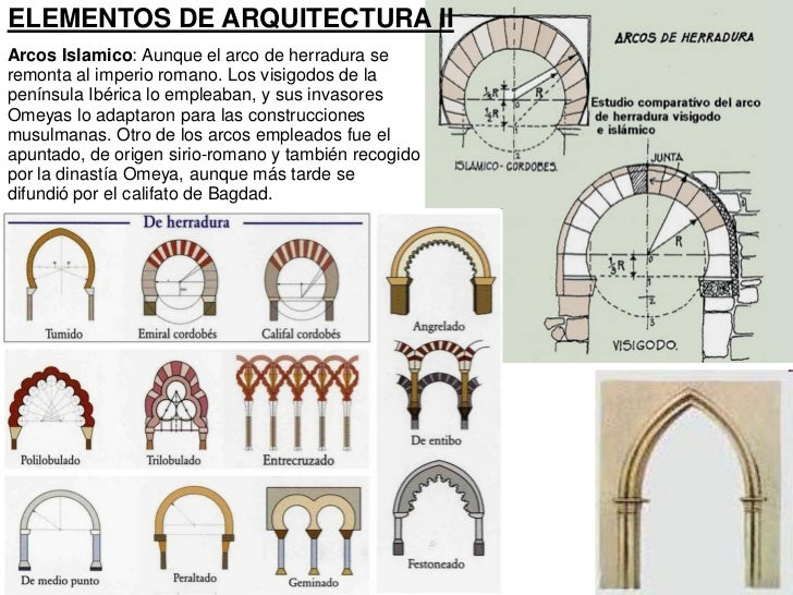 Arquitectura islamica en espa a for Tipos de cocina arquitectura