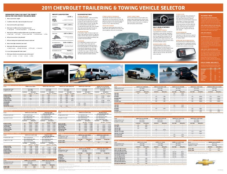bob hook chevrolet 2011 trailering and towing guide. Black Bedroom Furniture Sets. Home Design Ideas