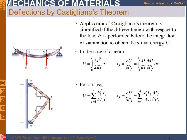mechanics of materials energy methods Lecture notes in: fracture mechanics victor e saouma 18 energy release based methods 1 115 elastic-plastic versus nonlinear elastic materials 8 116 nonlinear energy release rate, (anderson 1995.