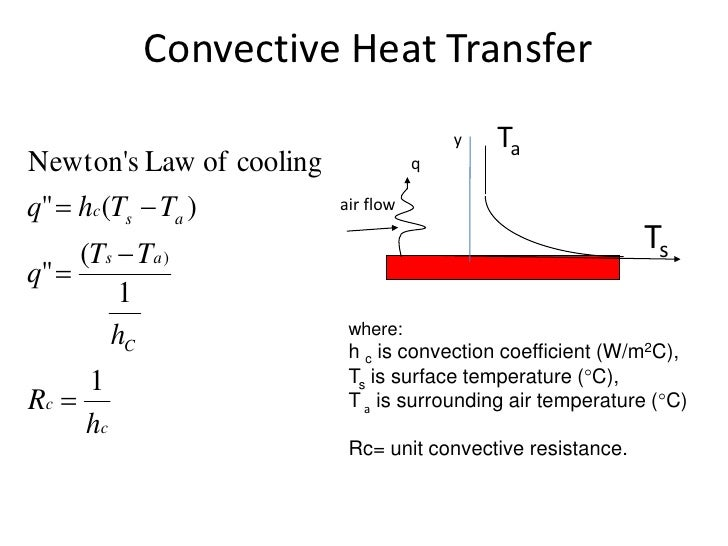 Convection Heat Transfer Coefficient Of Air At Room Temperature