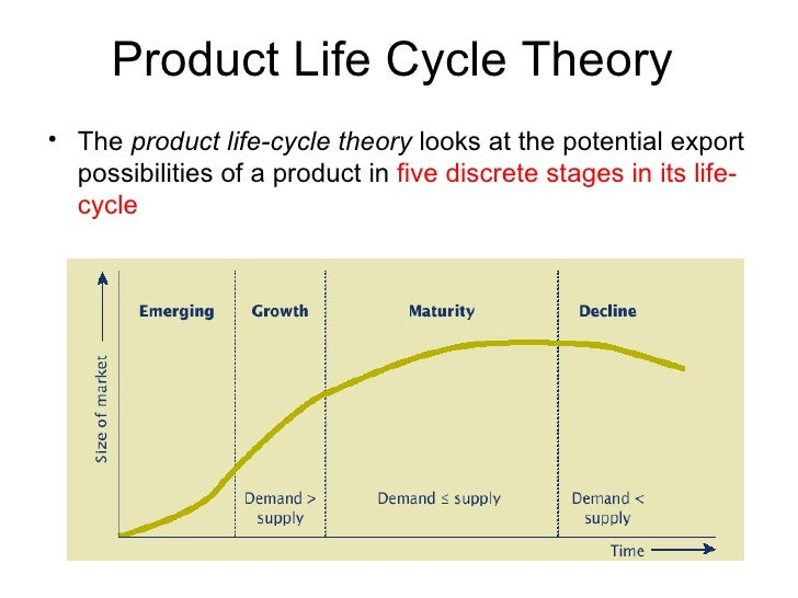 Cycle life product theory