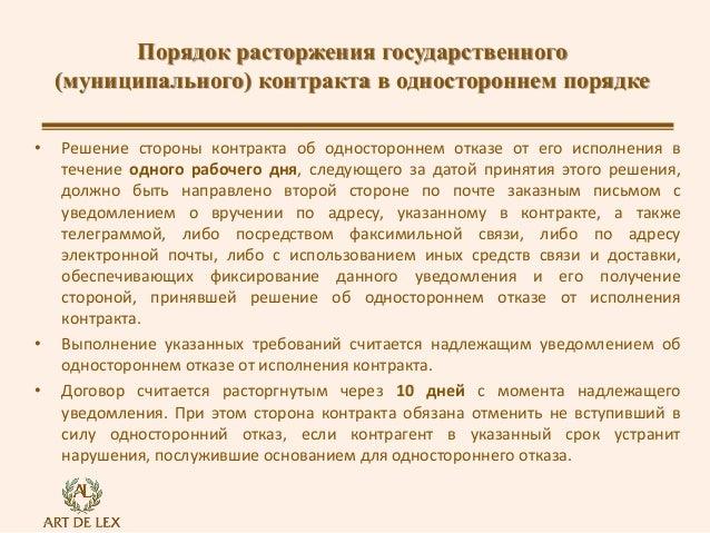 Расторжение Контракта по Соглашению Сторон образец