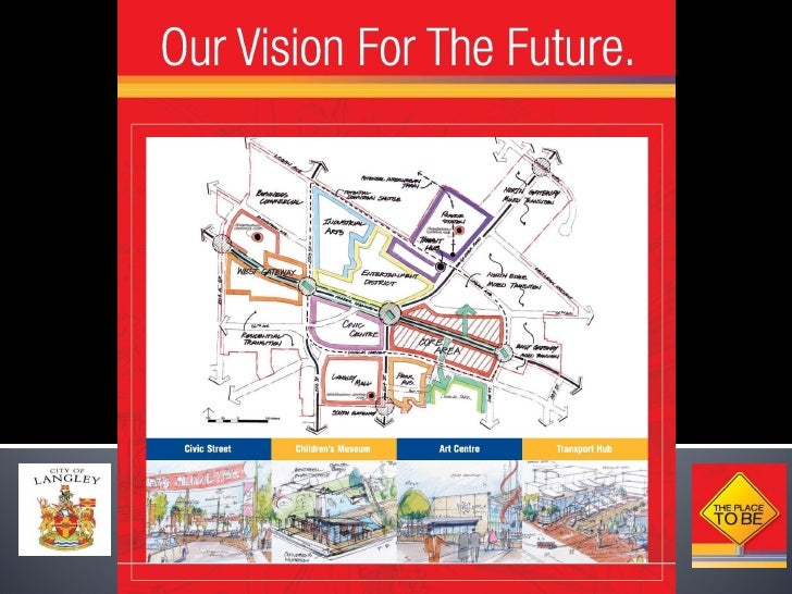Langley Downtown Master Plan