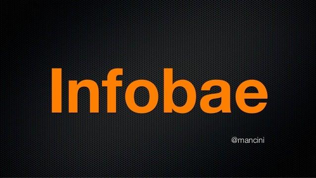 Pablo Mancini - Infobae - Online Marketing Day 2013