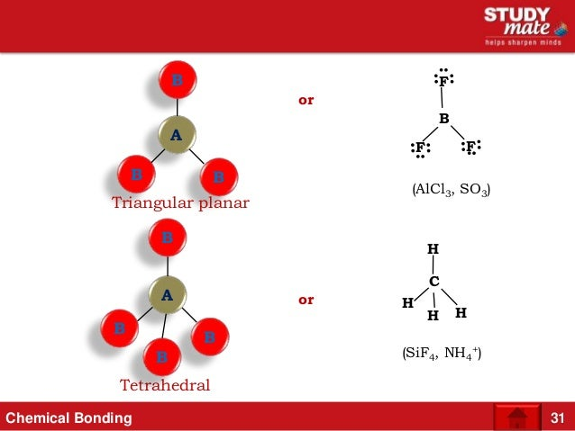 pics for gt sif4 molecular geometry