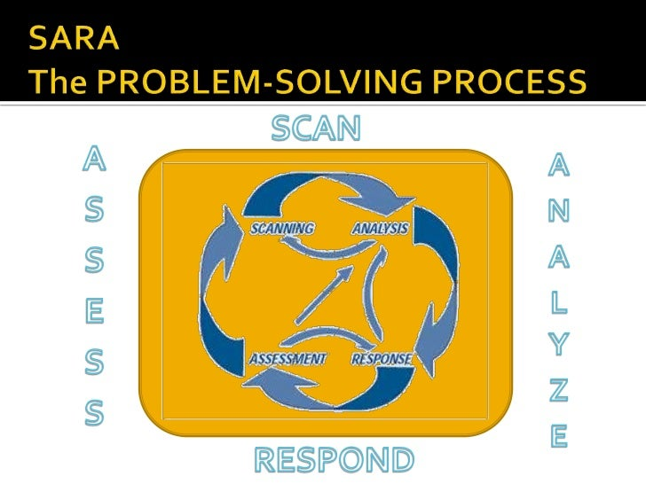 What is the definition of problem solving