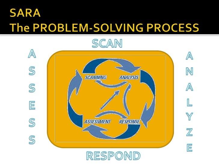 Sara problem solving model