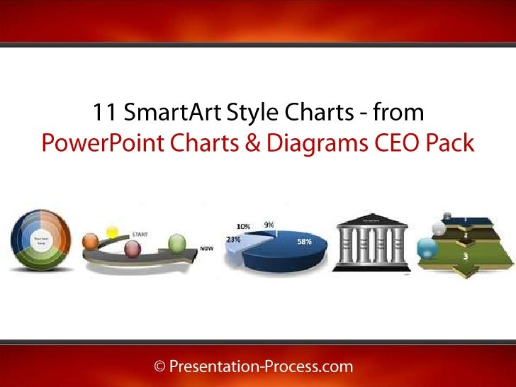 11 SmartArt Style Charts from PowerPoint CEO Pack