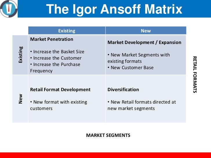 ansoff matrix of walmart Samsung ansoff matrix and generic strategies 4248 words | 17 pages factors that influence an organization's decision making, and affect its performance and strategies.