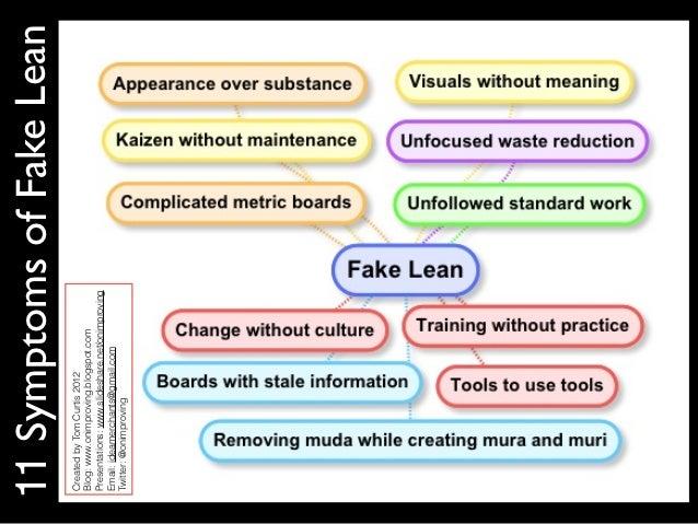 11 Symptoms of Fake LeanCreated by Tom Curtis 2012Blog: www.onimproving.blogspot.comPresentations: www.slideshare.net/onim...