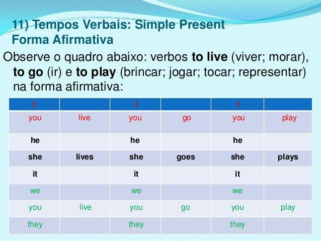 11) Tempos Verbais: Simple Present Forma AfirmativaObserve o quadro abaixo: verbos to live (viver; morar), to go (ir) e to...