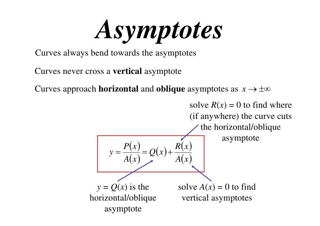 11 X1 T03 06 asymptotes (2010)