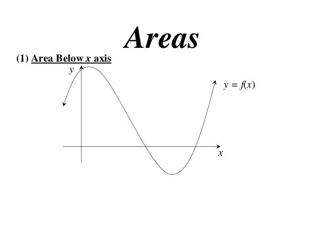 (1) Area Below x axis y  Areas y = f(x)  x
