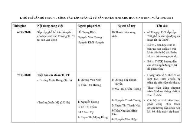 [12 03-2014 14.59.36]phancongcanbots(15-3-2014)