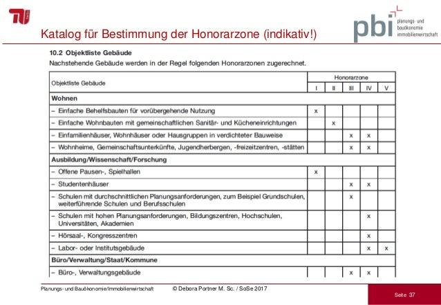 Honorarberechnung Hoai Beispiel : hoai 2013 honorarberechnung ~ Lizthompson.info Haus und Dekorationen