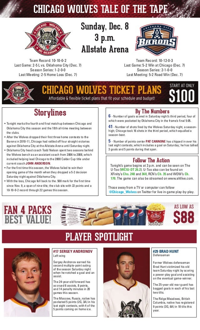 CHICAGO WOLVES TALE OF THE TAPE Sunday, Dec. 8 3 p.m. Allstate Arena Team Record: 10-12-0-3 Last Game: 5-2 Win at Chicago ...