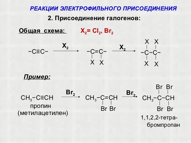 галогенов: Общая схема: X