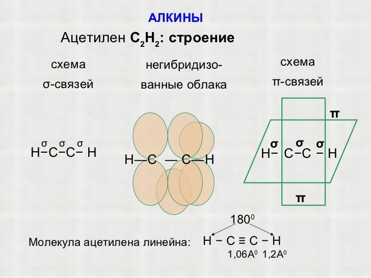строение схема σ-связей
