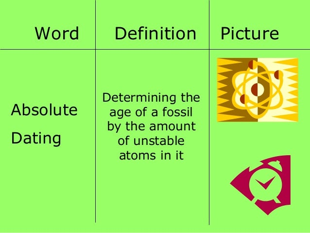 examples of relative dating and absolute science