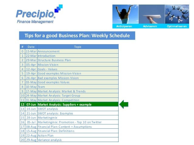 Example of a good business plan